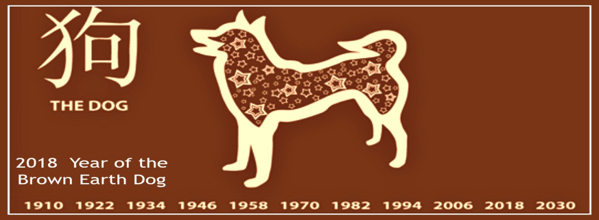 The Year of the Earth Dog – Chinese New Year